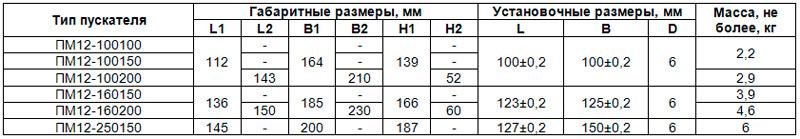 пм12 таблица аналогов
